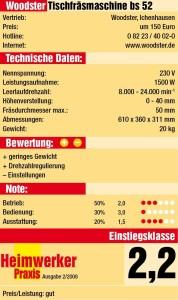 Woodster BS52 Tischfräse Test